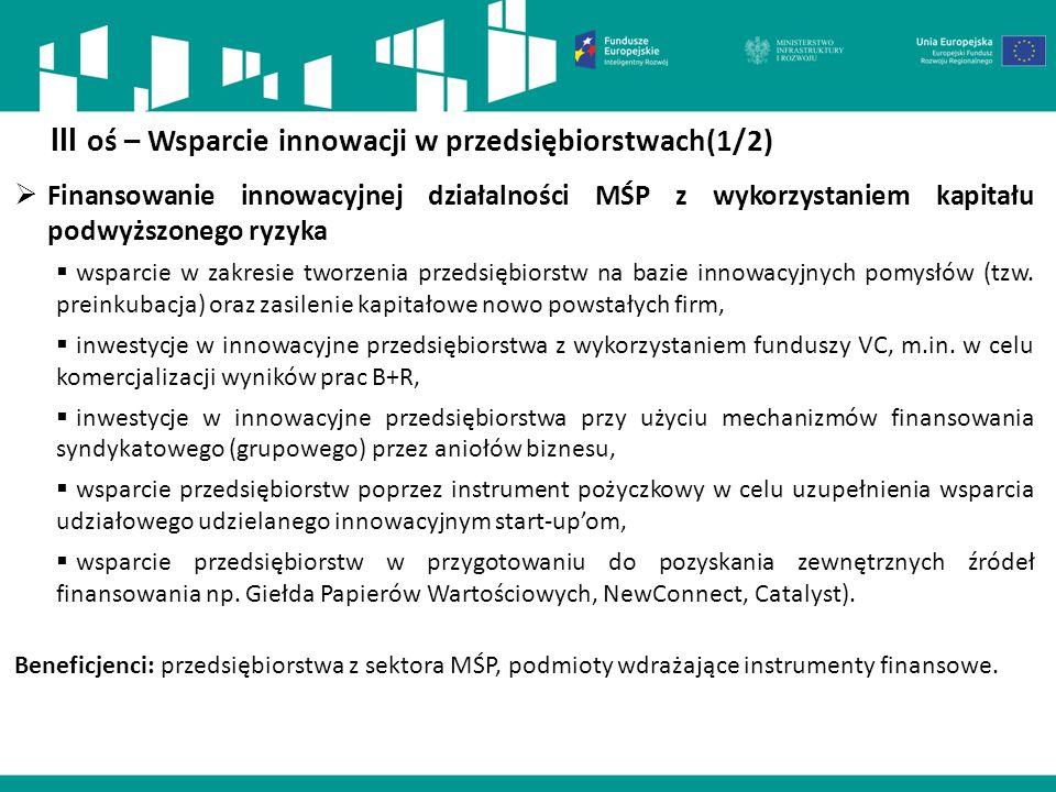 III oś – Wsparcie innowacji w przedsiębiorstwach(1/2)