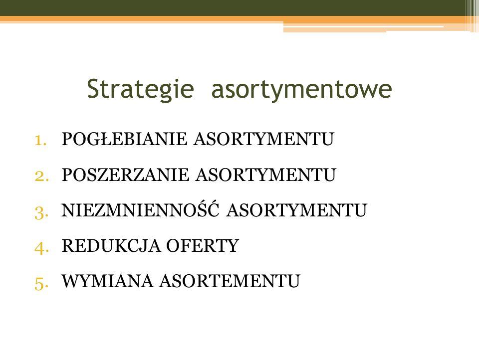 Strategie asortymentowe