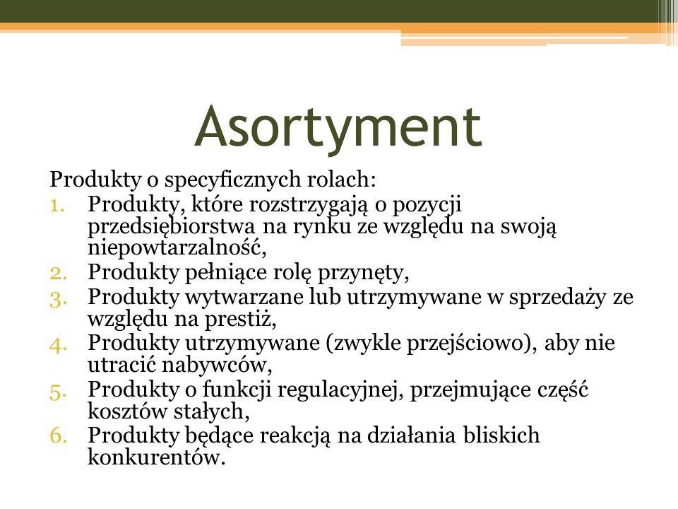 Asortyment Produkty o specyficznych rolach: