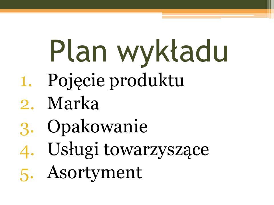 Plan wykładu Pojęcie produktu Marka Opakowanie Usługi towarzyszące
