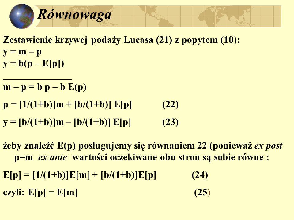 Równowaga Zestawienie krzywej podaży Lucasa (21) z popytem (10);