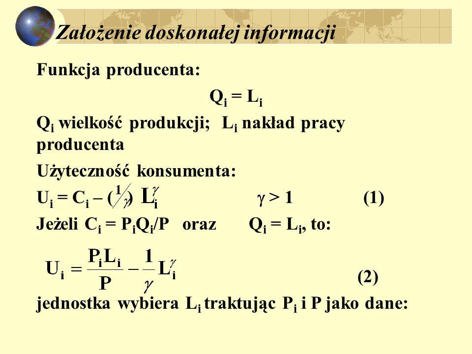 Założenie doskonałej informacji