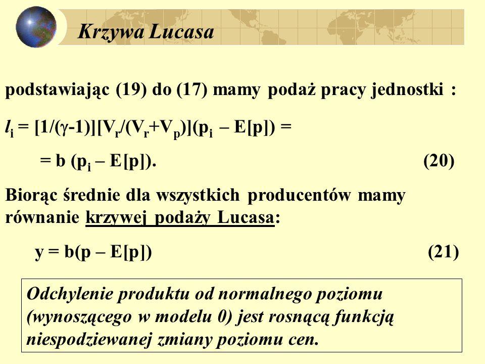 Krzywa Lucasa podstawiając (19) do (17) mamy podaż pracy jednostki :