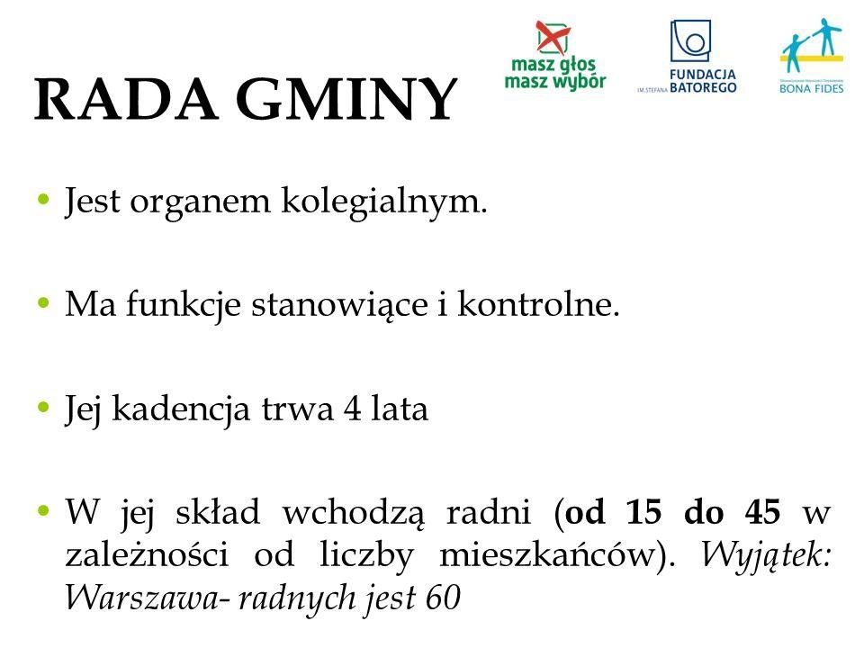 RADA GMINY Jest organem kolegialnym.