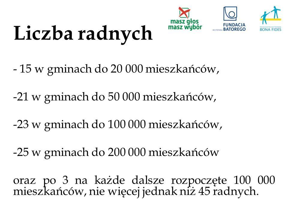 Liczba radnych - 15 w gminach do 20 000 mieszkańców,