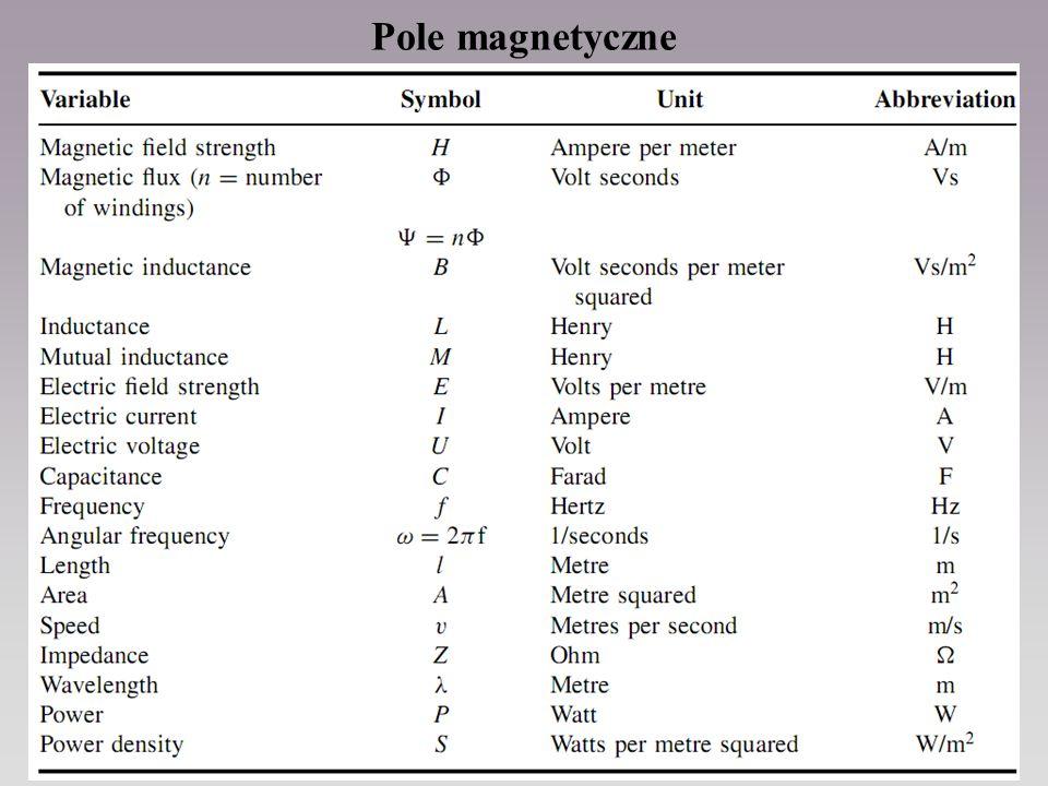 Pole magnetyczne ...
