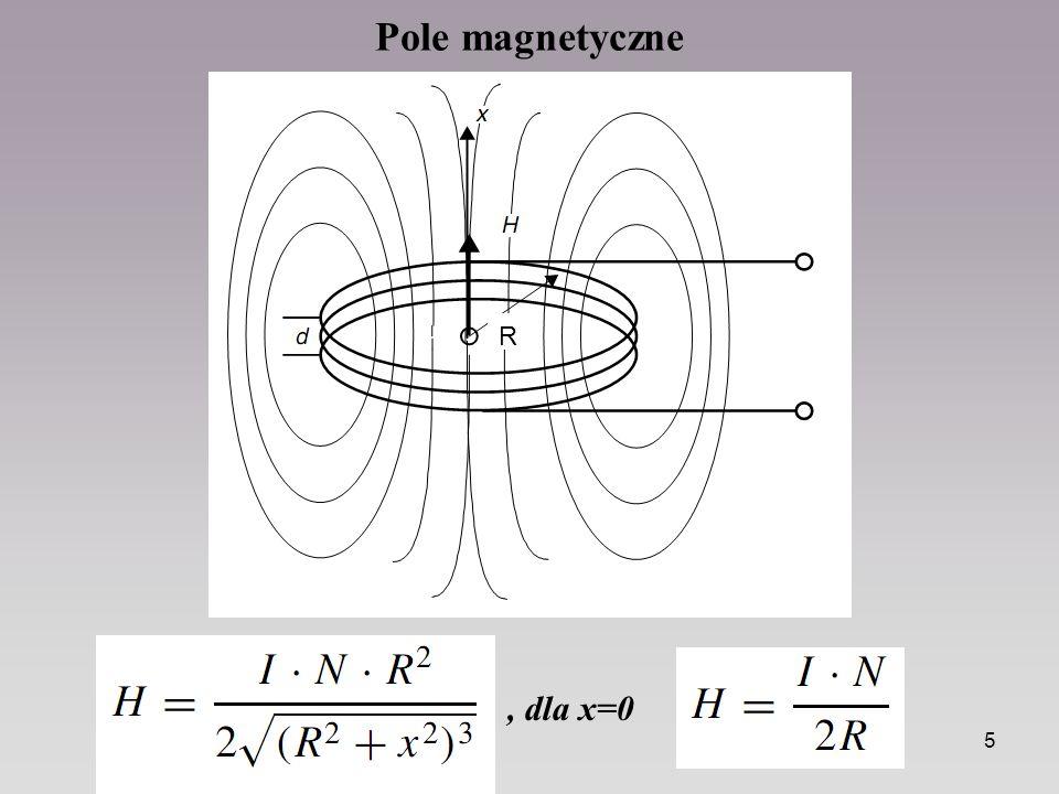 Pole magnetyczne R , dla x=0