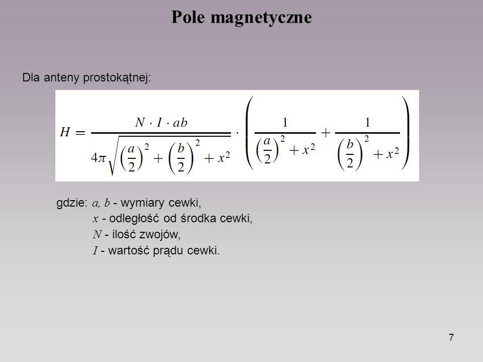 Pole magnetyczne Dla anteny prostokątnej: gdzie: a, b - wymiary cewki,