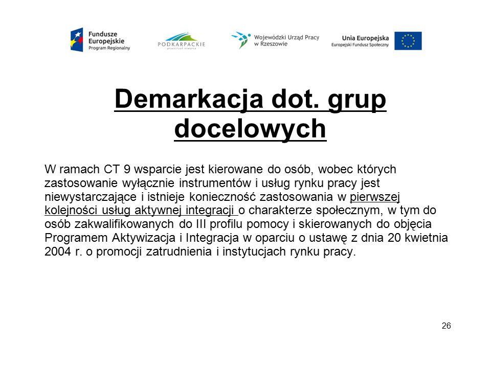 Demarkacja dot. grup docelowych