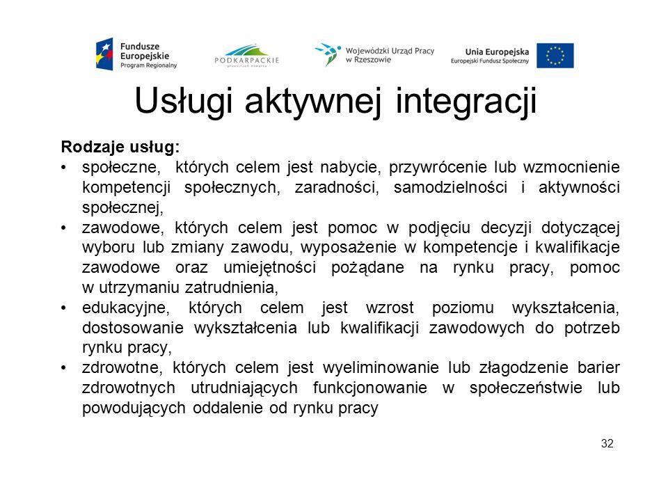 Usługi aktywnej integracji