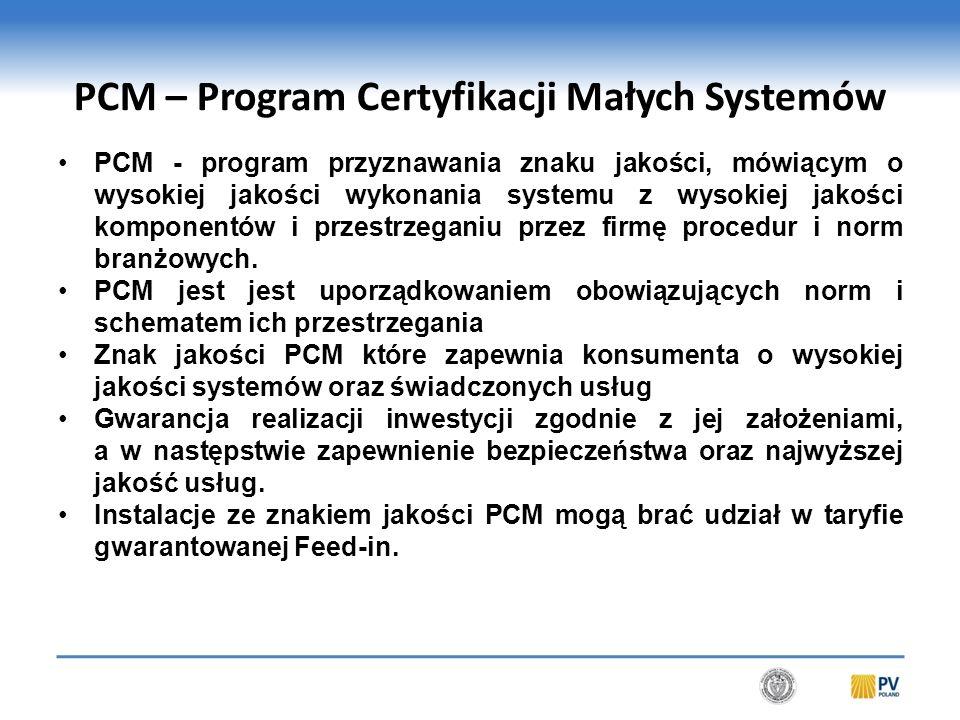 Przykład elementów procedur operacyjnych (1)