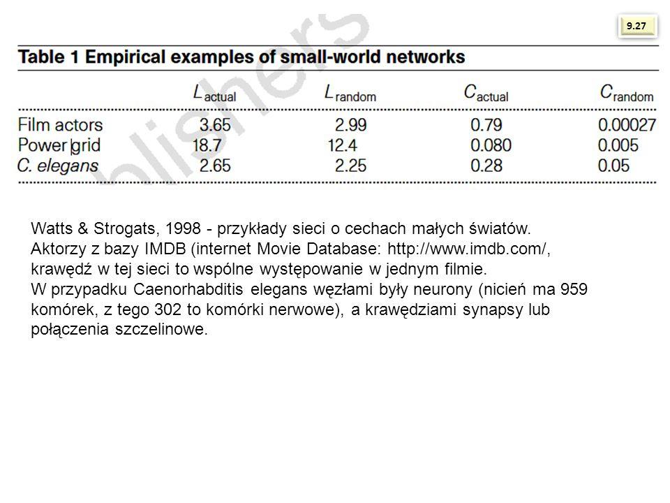 Watts & Strogats, 1998 - przykłady sieci o cechach małych światów.