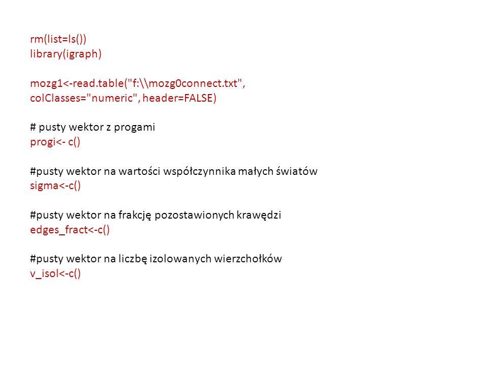 rm(list=ls()) library(igraph) mozg1<-read.table( f:\\mozg0connect.txt , colClasses= numeric , header=FALSE)