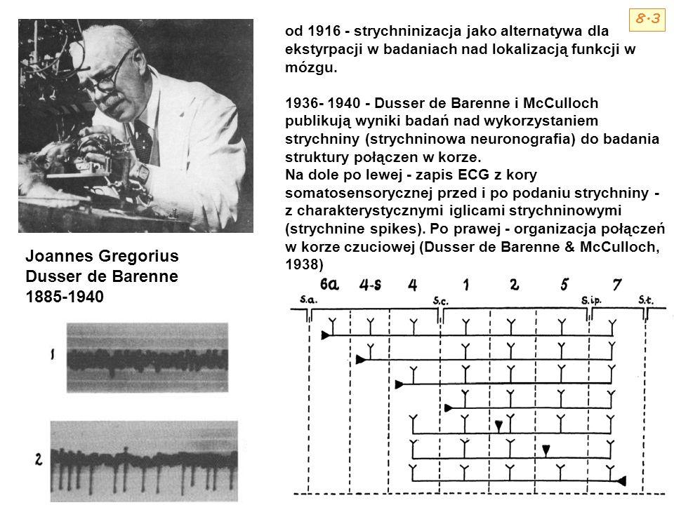 Joannes Gregorius Dusser de Barenne 1885-1940