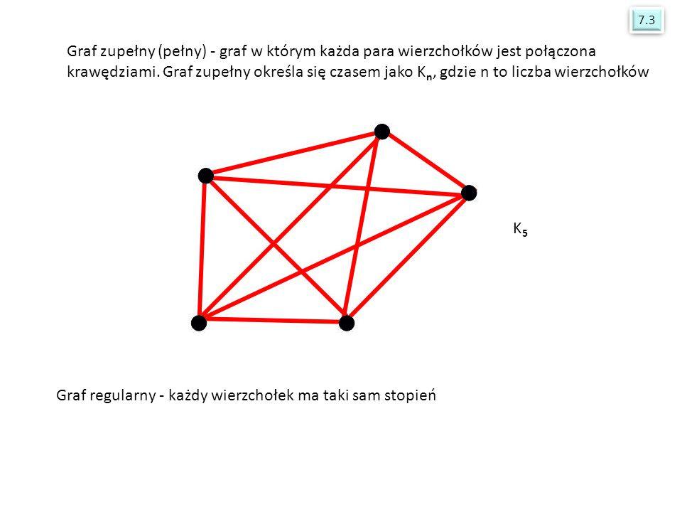 Graf regularny - każdy wierzchołek ma taki sam stopień