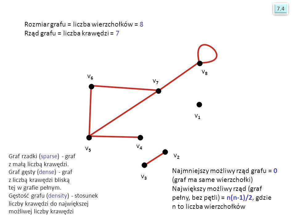 Rozmiar grafu = liczba wierzchołków = 8