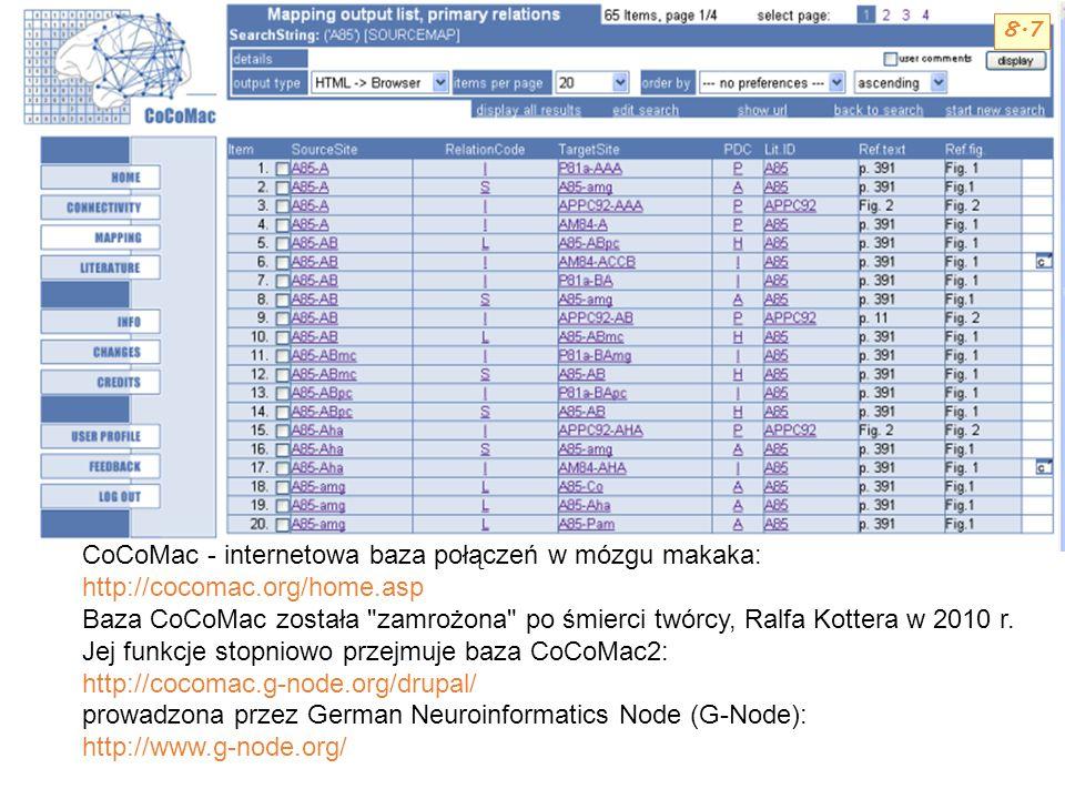 CoCoMac - internetowa baza połączeń w mózgu makaka: