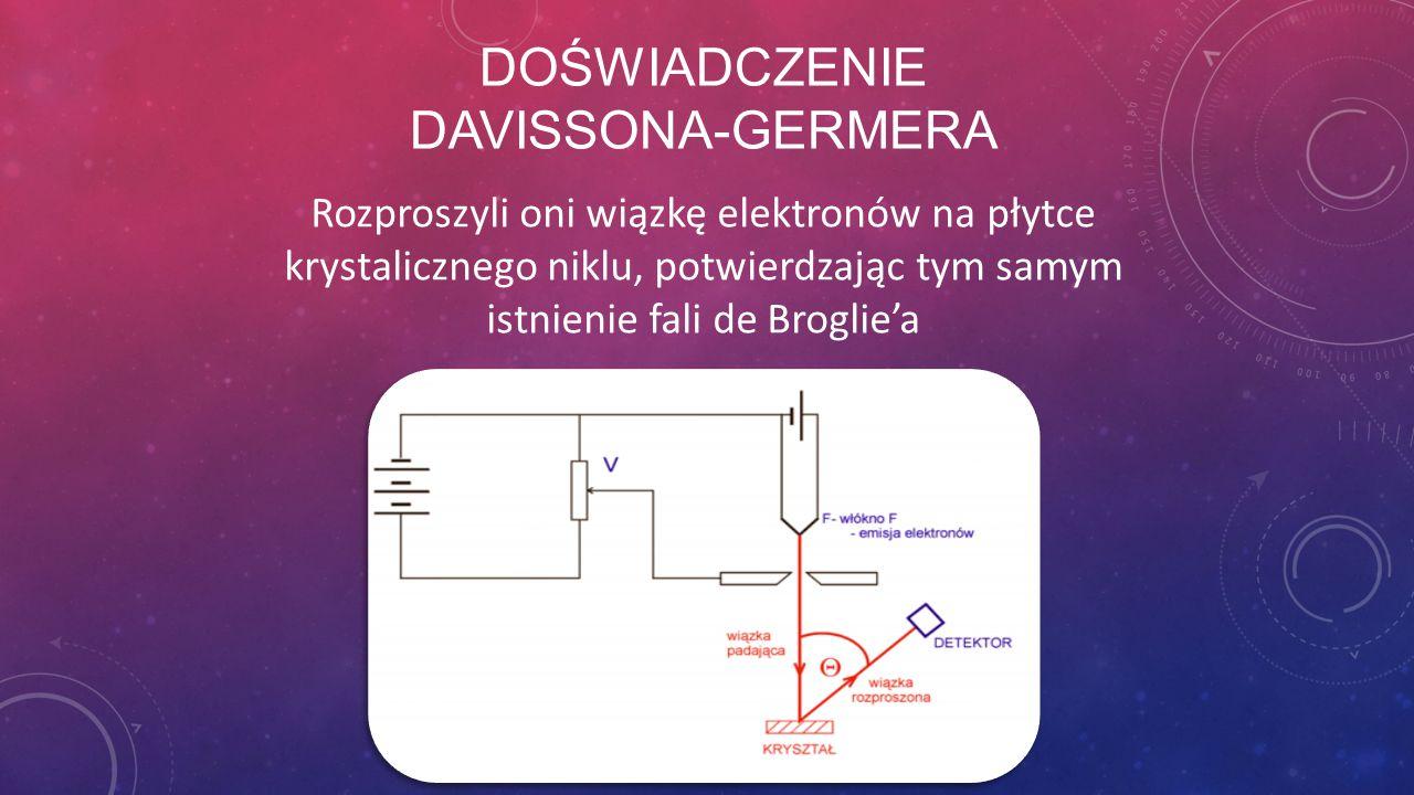 Doświadczenie Davissona-Germera