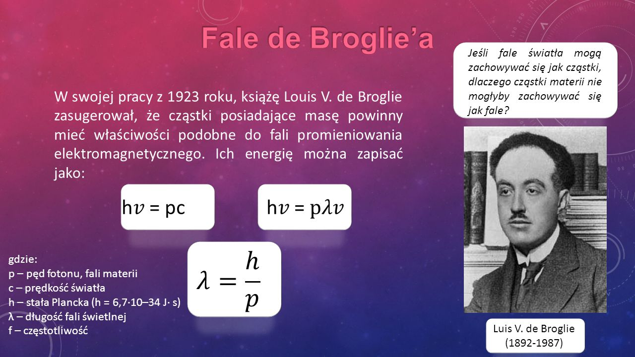 Fale de Broglie'a 𝜆= ℎ 𝑝 h𝑣 = pc h𝑣 = p𝜆𝑣