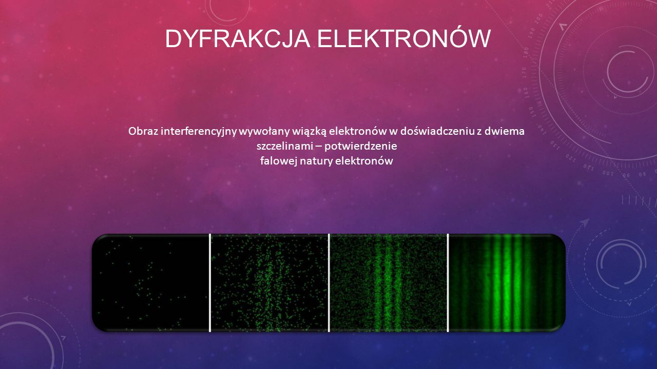 Dyfrakcja elektronów