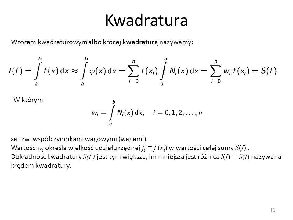 Kwadratura Wzorem kwadraturowym albo krócej kwadraturą nazywamy: