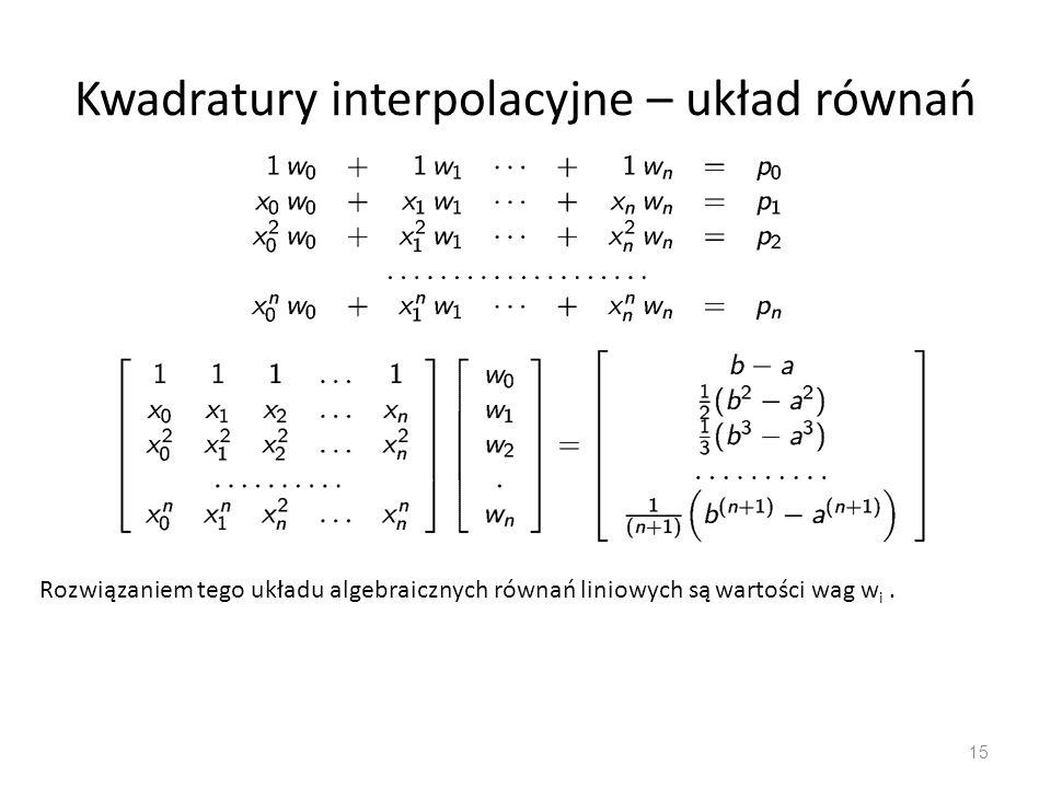 Kwadratury interpolacyjne – układ równań