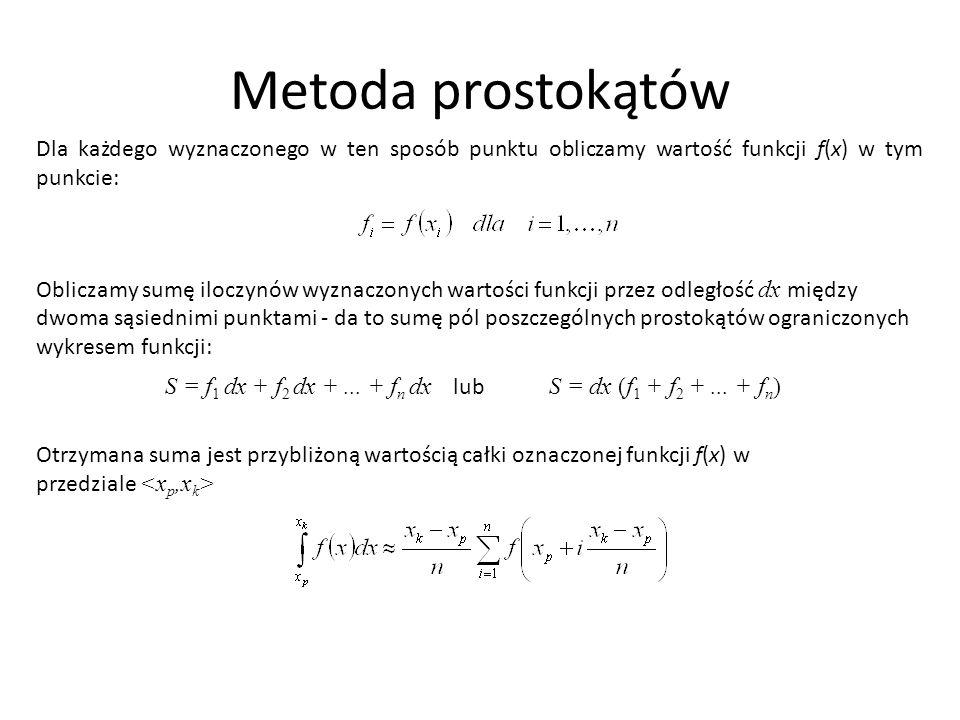 Metoda prostokątów Dla każdego wyznaczonego w ten sposób punktu obliczamy wartość funkcji f(x) w tym punkcie: