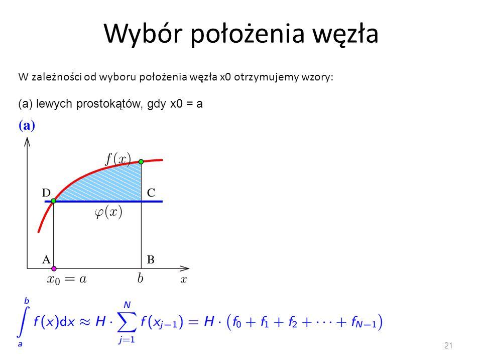 Wybór położenia węzła W zależności od wyboru położenia węzła x0 otrzymujemy wzory: (a) lewych prostokątów, gdy x0 = a.