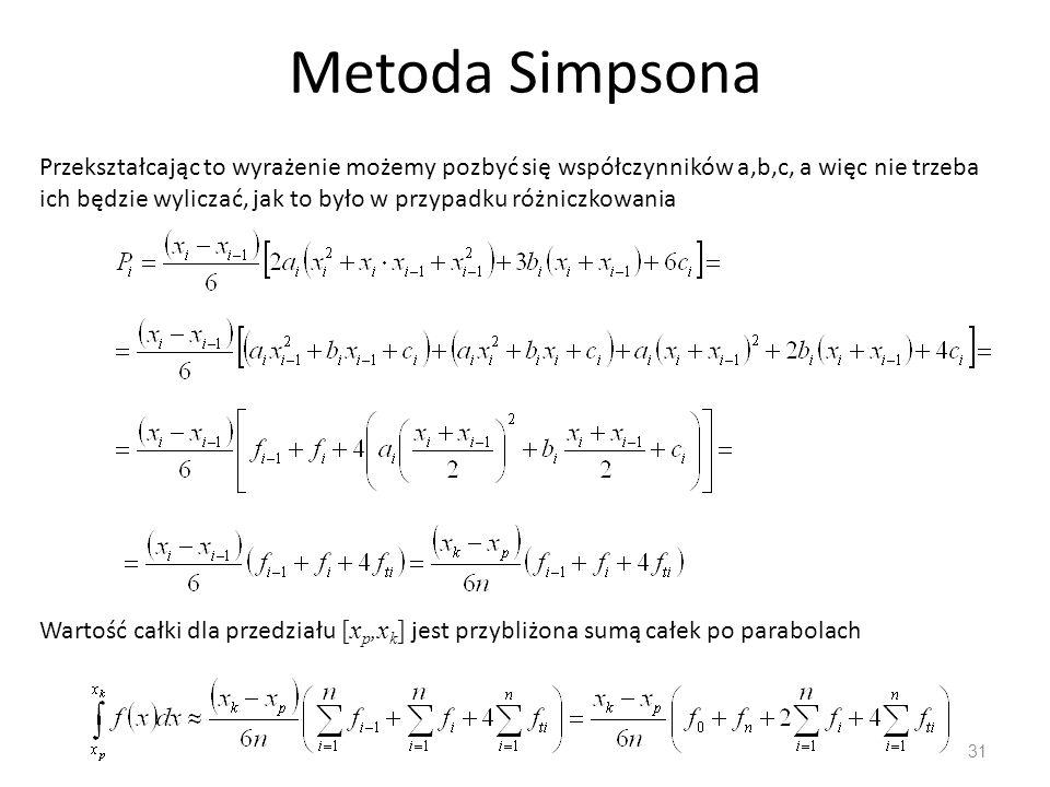 Metoda Simpsona