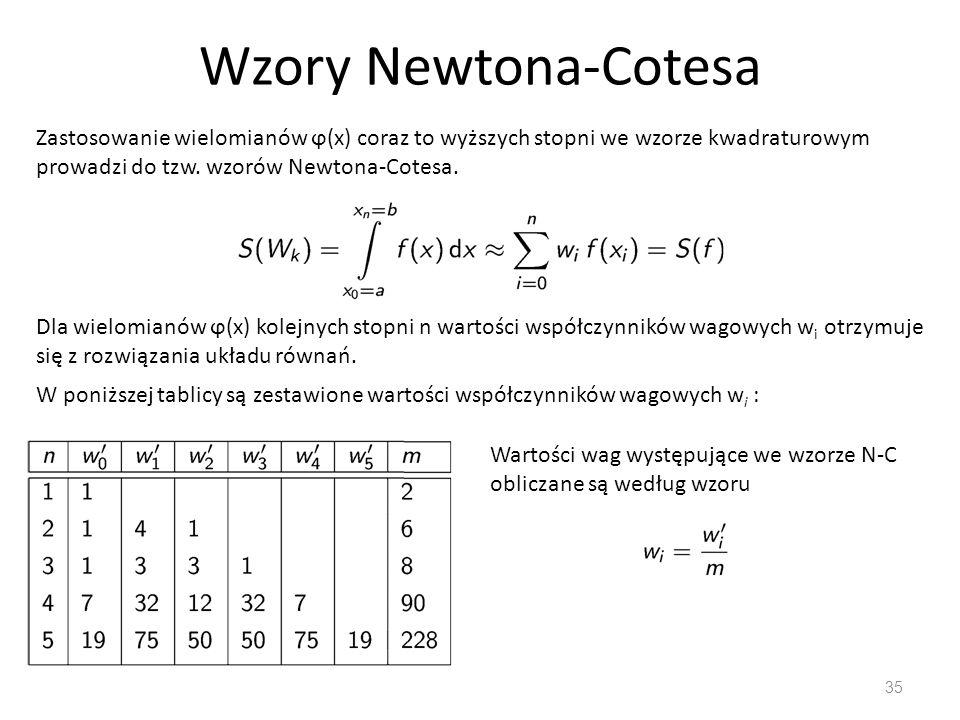 Wzory Newtona-Cotesa Zastosowanie wielomianów ϕ(x) coraz to wyższych stopni we wzorze kwadraturowym prowadzi do tzw. wzorów Newtona-Cotesa.
