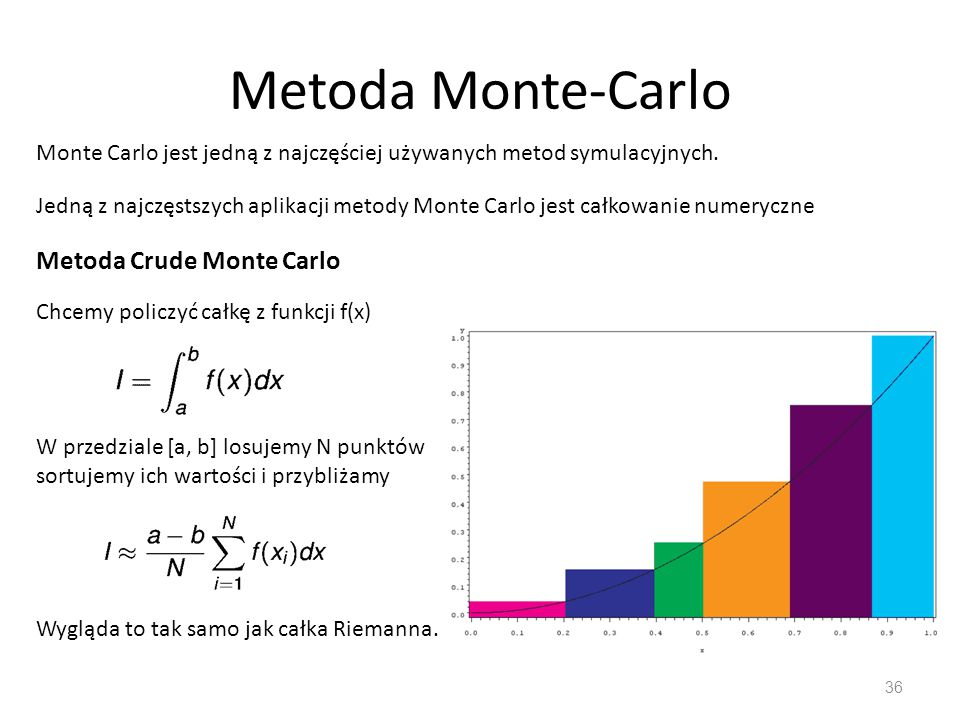 Metoda Monte-Carlo Metoda Crude Monte Carlo