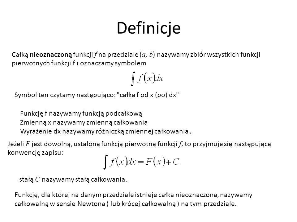 Definicje Całką nieoznaczoną funkcji f na przedziale (a, b) nazywamy zbiór wszystkich funkcji pierwotnych funkcji f i oznaczamy symbolem.