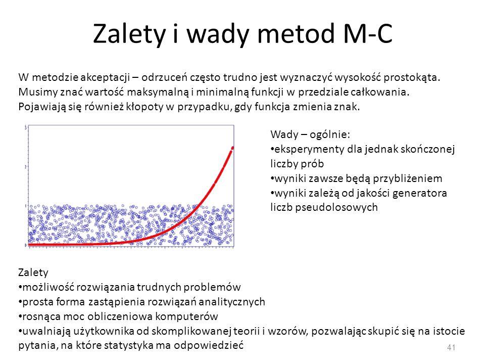 Zalety i wady metod M-C