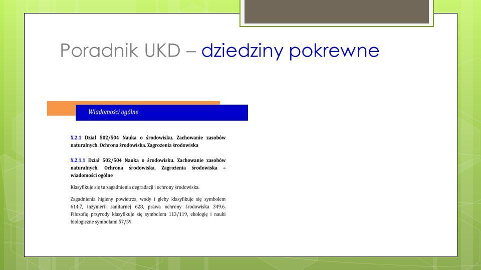 Poradnik UKD – dziedziny pokrewne