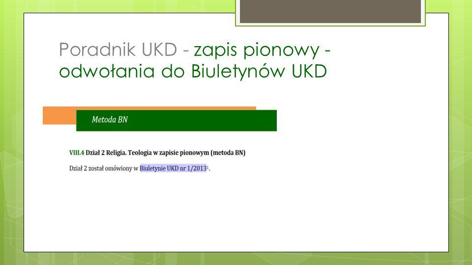 Poradnik UKD - zapis pionowy - odwołania do Biuletynów UKD