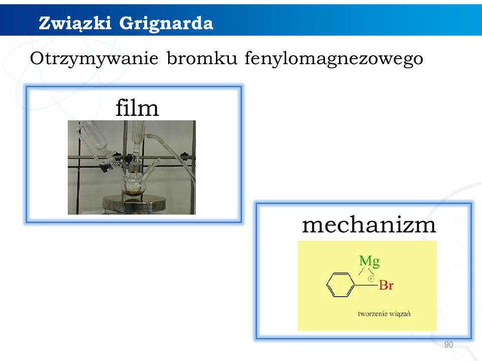 Związki Grignarda Otrzymywanie bromku fenylomagnezowego film mechanizm