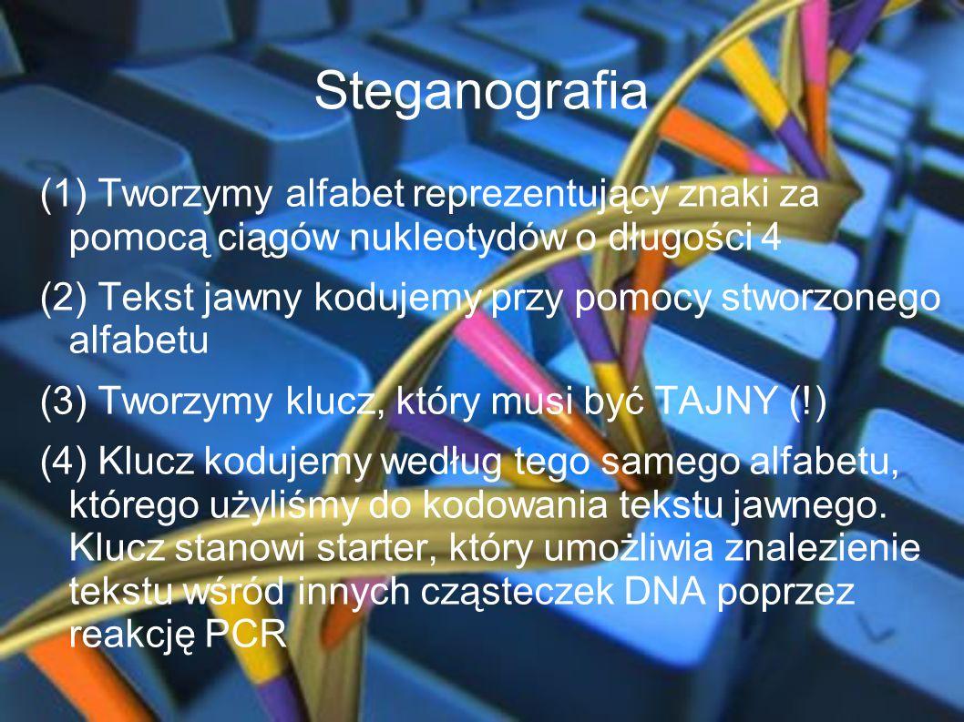 Steganografia (1) Tworzymy alfabet reprezentujący znaki za pomocą ciągów nukleotydów o długości 4.