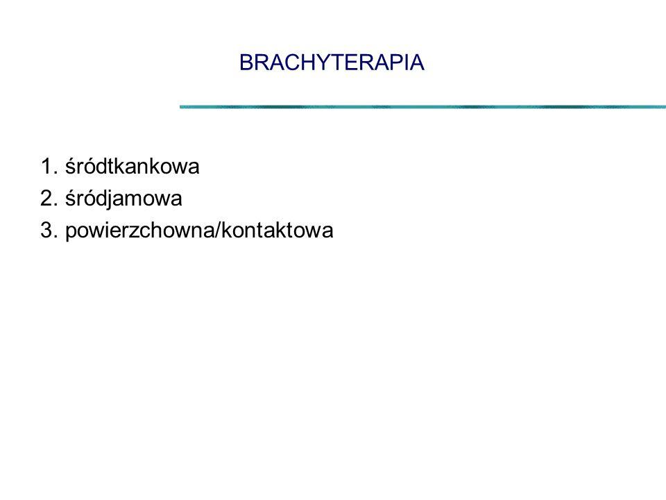 BRACHYTERAPIA śródtkankowa śródjamowa powierzchowna/kontaktowa