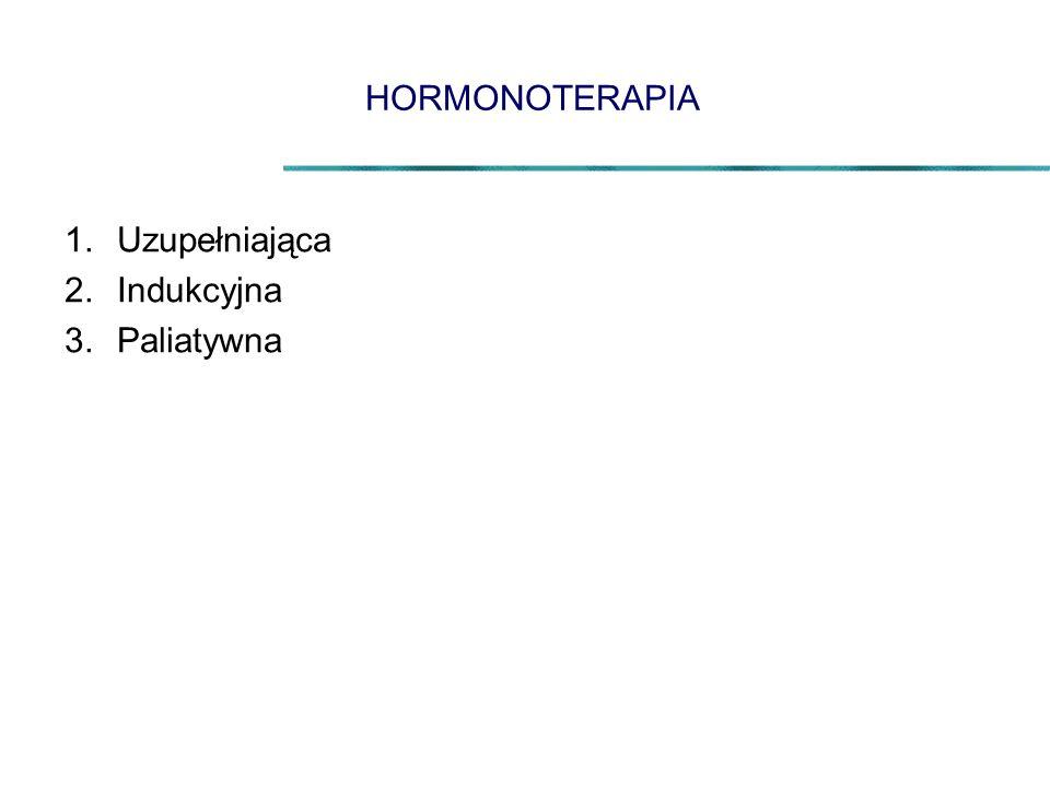 HORMONOTERAPIA Uzupełniająca Indukcyjna Paliatywna