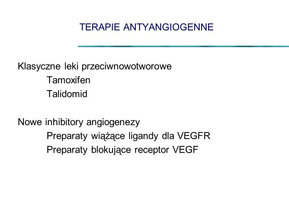 TERAPIE ANTYANGIOGENNE