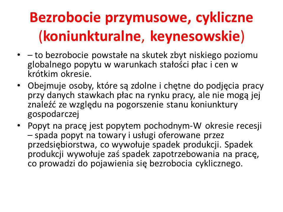 Bezrobocie przymusowe, cykliczne (koniunkturalne, keynesowskie)