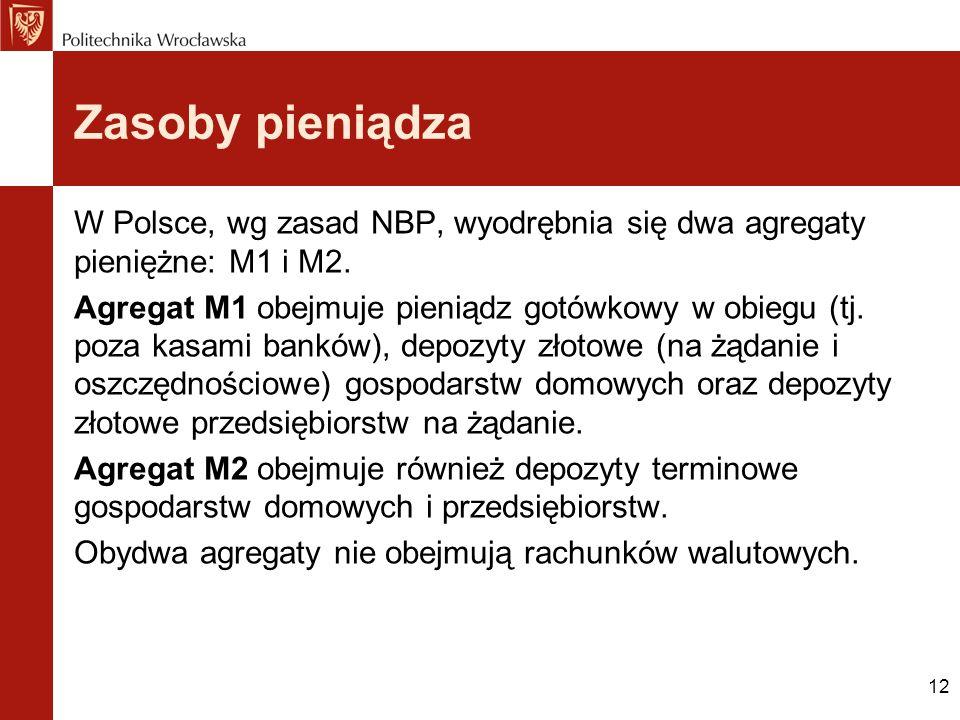 Zasoby pieniądza W Polsce, wg zasad NBP, wyodrębnia się dwa agregaty pieniężne: M1 i M2.