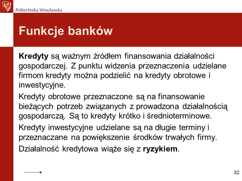 Funkcje banków