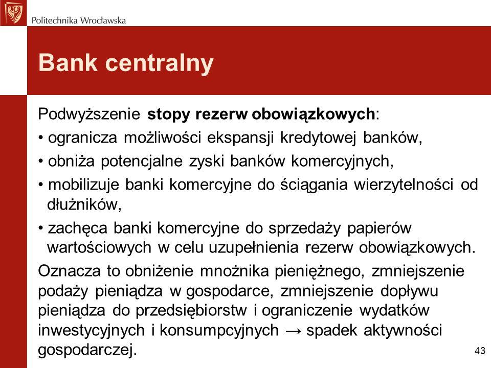 Bank centralny Podwyższenie stopy rezerw obowiązkowych: