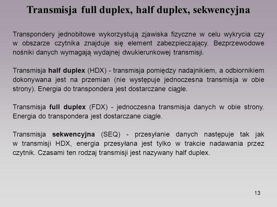 Transmisja full duplex, half duplex, sekwencyjna