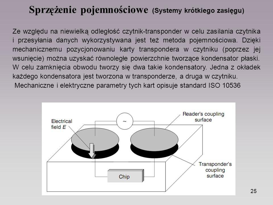 Sprzężenie pojemnościowe (Systemy krótkiego zasięgu)