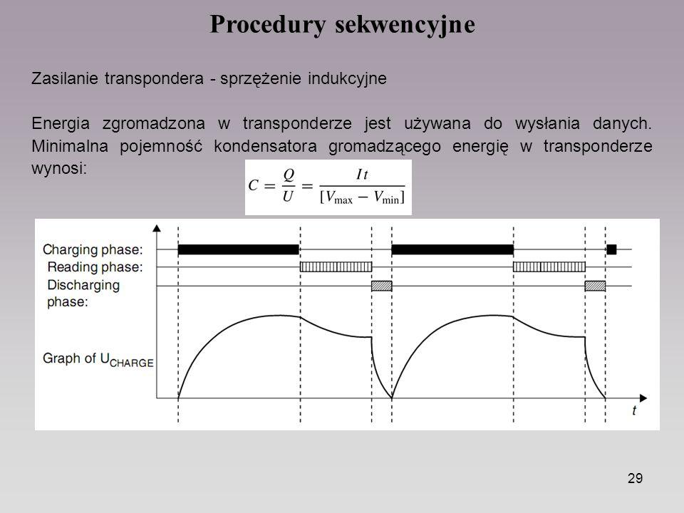 Procedury sekwencyjne