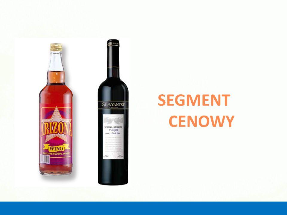 SEGMENT CENOWY