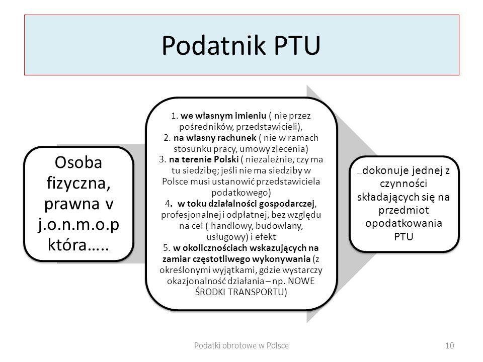 Podatnik PTU Osoba fizyczna, prawna v j.o.n.m.o.pktóra…...