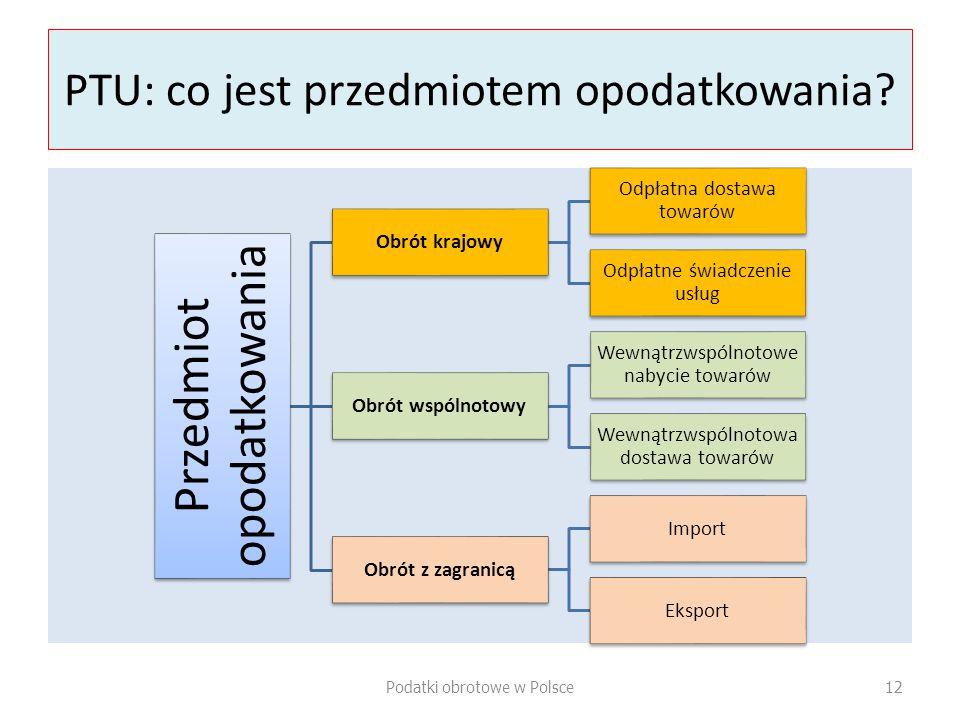 PTU: co jest przedmiotem opodatkowania